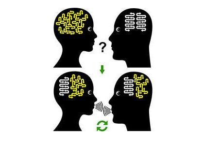 Você tem problemas em se comunicar?