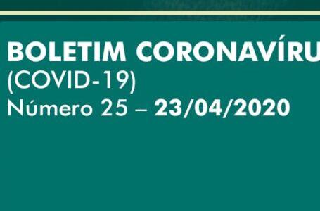 Coronavírus: Prefeitura divulga 25º Boletim Oficial em Cabreúva