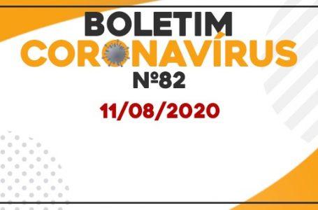 Coronavírus: Prefeitura divulga o 82º Boletim Oficial em Cabreúva