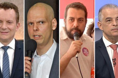 Pesquisa Datafolha em São Paulo: Russomanno tem 29%; Covas, 20%; Boulos, 9%; e França, 8%
